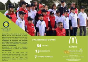 Notre Académie de Golf enfants, une organisation exceptionnelle !