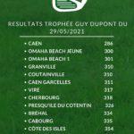 Trophée Guy DUPONT 2021